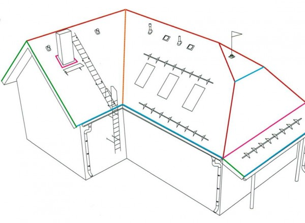 Схема расположения доборных элементов.