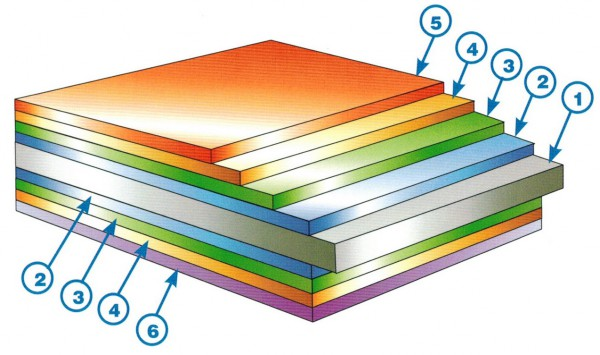 Структура стального листа с покрытием.