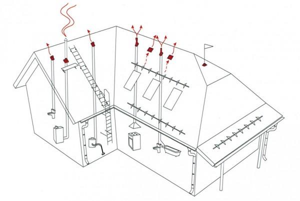 Схема установки вентеляционных элементов кровли.